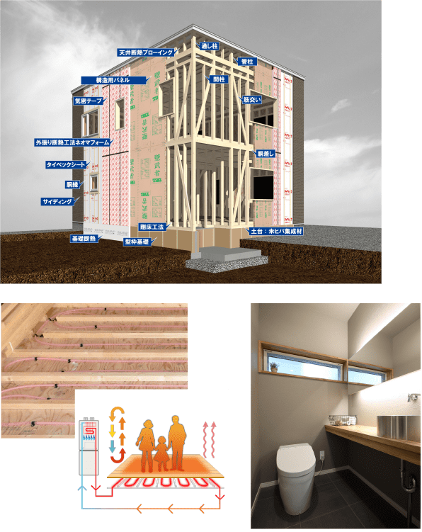 北海道基準を上回る断熱性能。外張り断熱&床暖房の温もり。