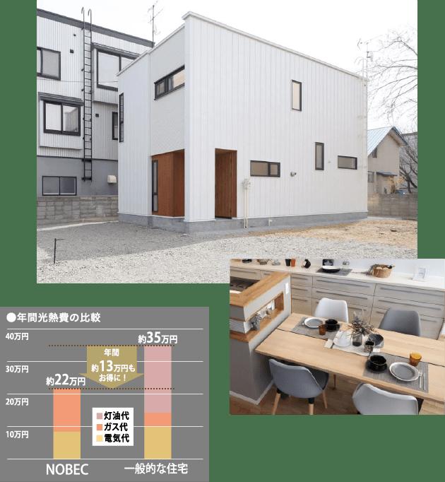 土地+建物価格を公開。年間光熱費も抑えられる。